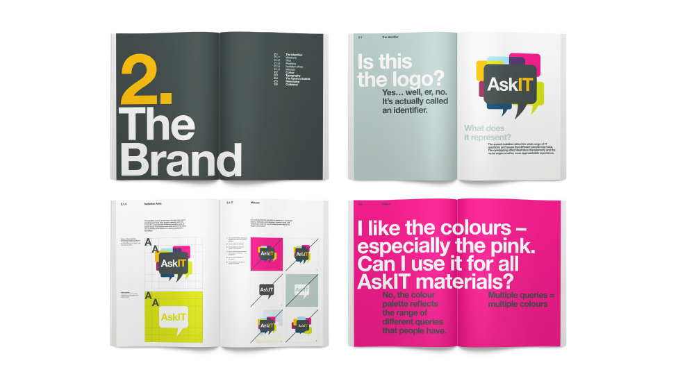 AskIT_12_internal brand strategy