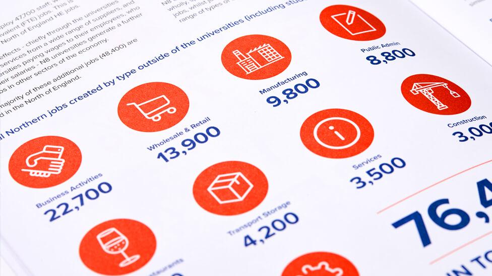 economic report design