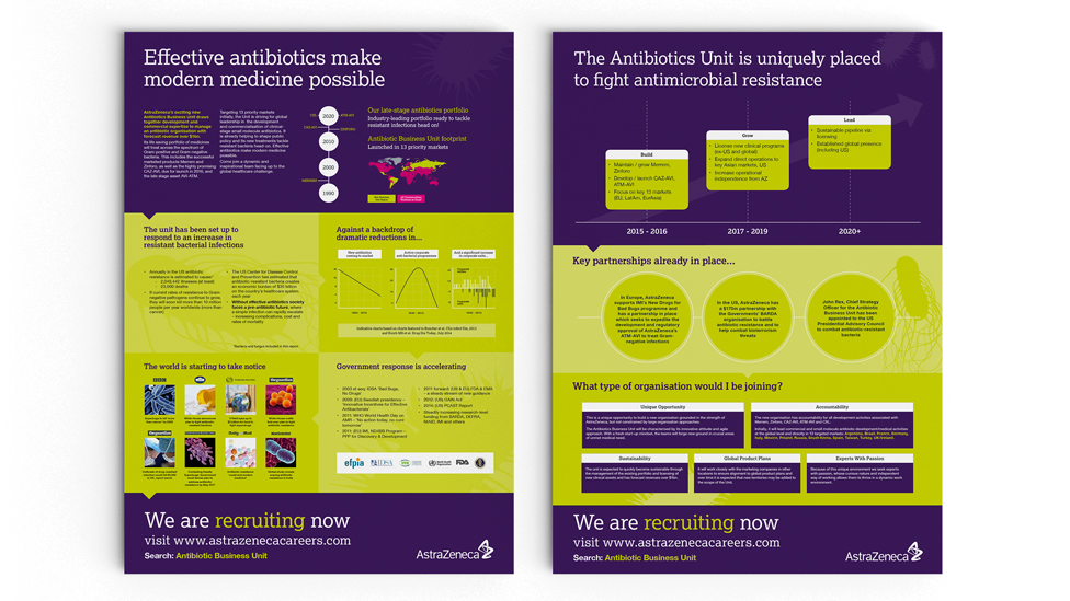 recruitment collateral design
