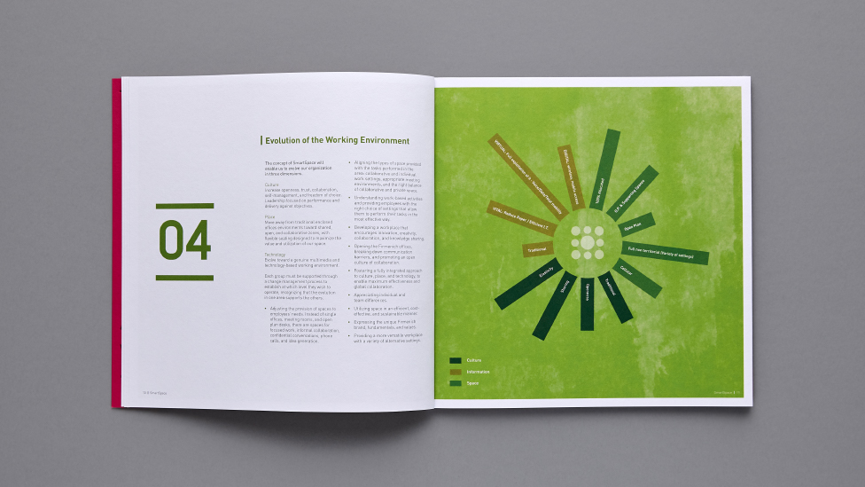staff engagement brochure